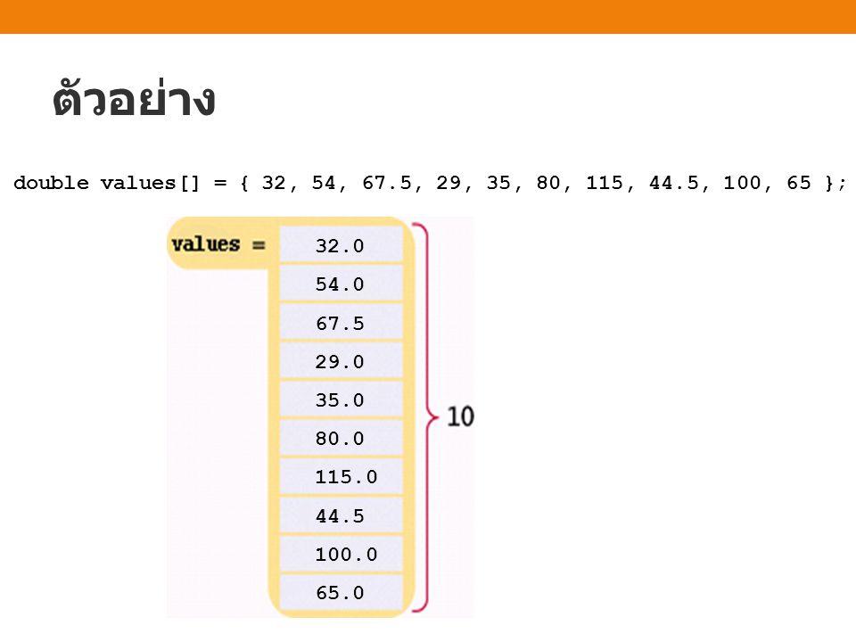 ตัวอย่าง double values[] = { 32, 54, 67.5, 29, 35, 80, 115, 44.5, 100, 65 }; 32.0. 54.0. 67.5. 29.0.